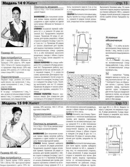 вязаный маникюр, инструкция по созданию вязанных ногтей