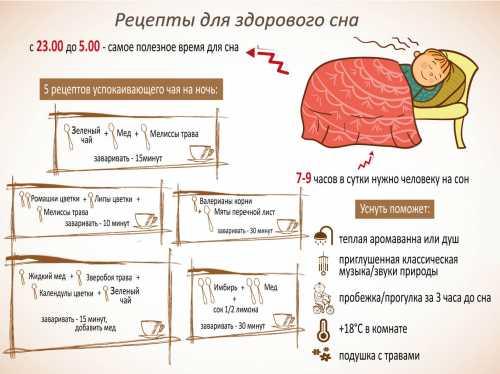 здоровый ужин: 7 рецептов, чтобы похудеть без чувства голода
